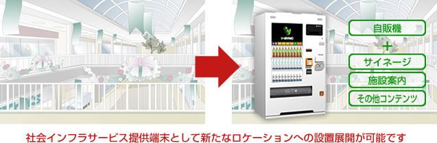 高機能IoT自販機「スマートベンダー」